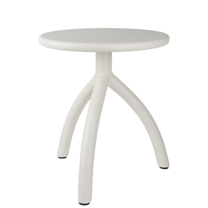 Functionals Stool